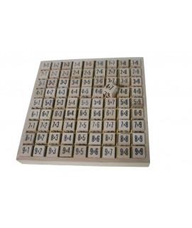 Table de multiplication en bois en dés. Pour apprendre à jouer