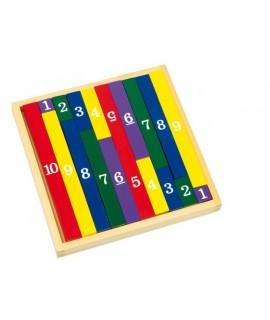 Barres de calcul pour les tables de multiplication